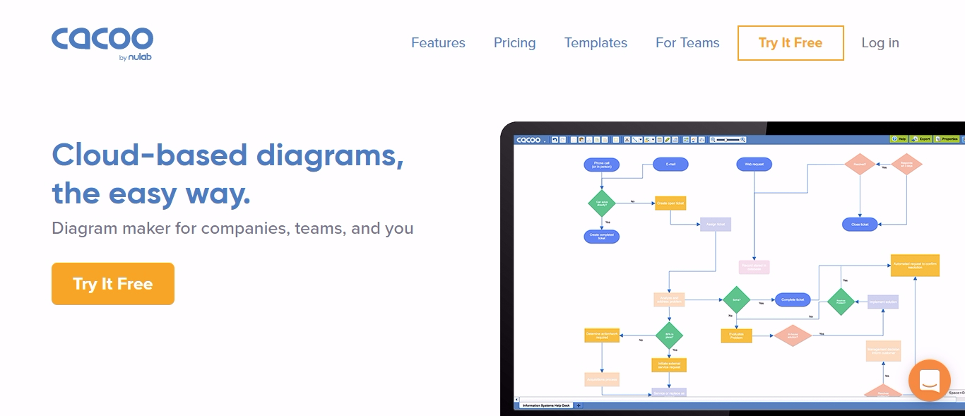 10 best online tools to create graphics cacoo is a cloud based online tool for designing the diagrams and graphical presentations such as flowcharts wireframes mockups network diagrams ccuart Image collections