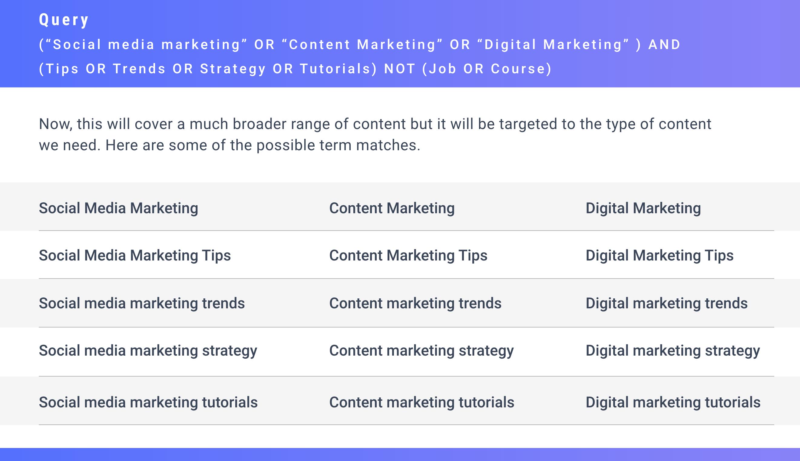 social media tools - ContentStudio