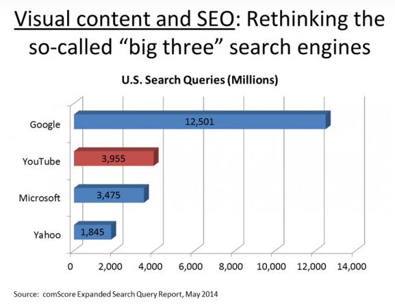 Video Marketing- ContentStudio