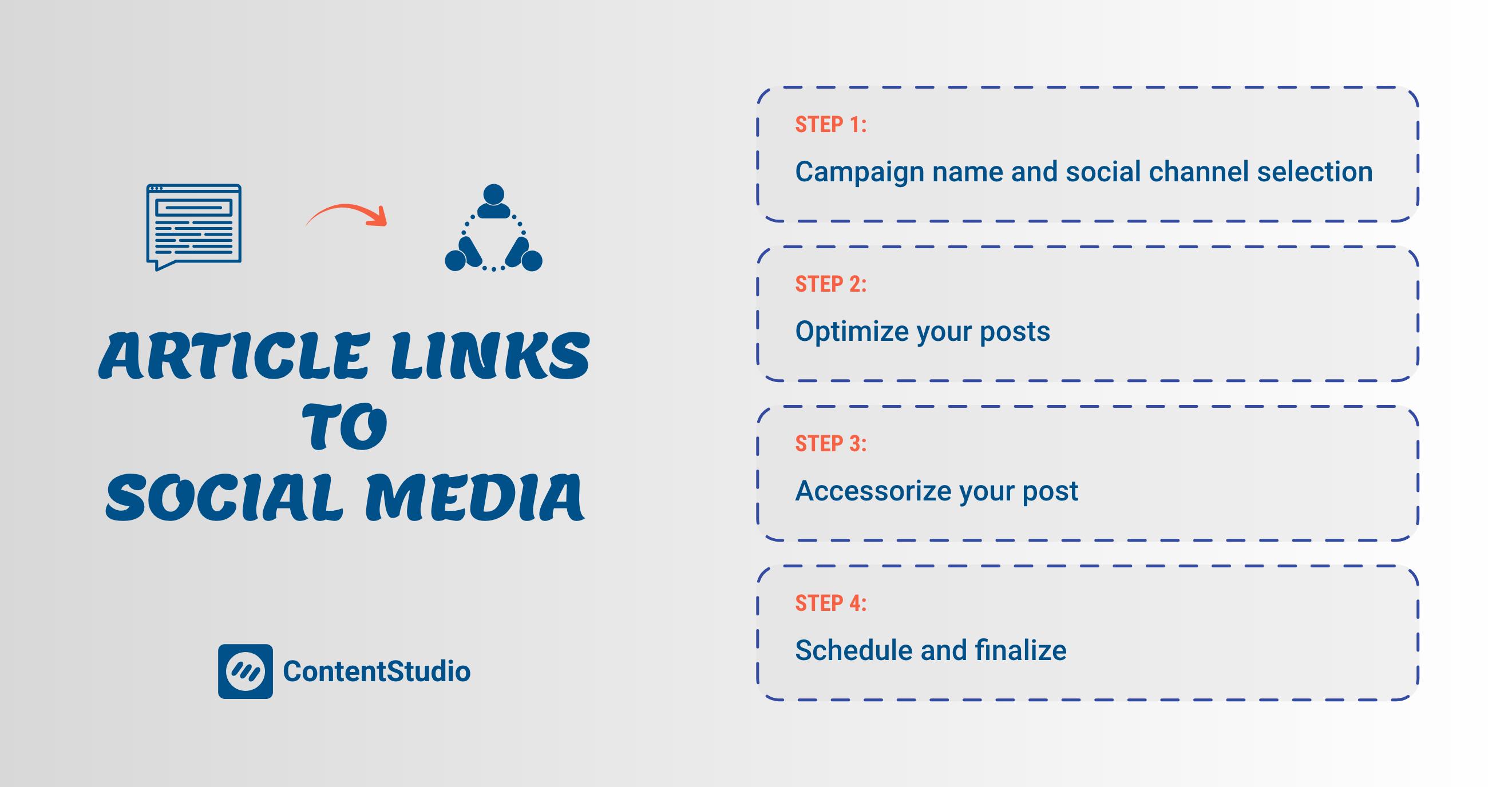 Article links to social media - ContentStudio