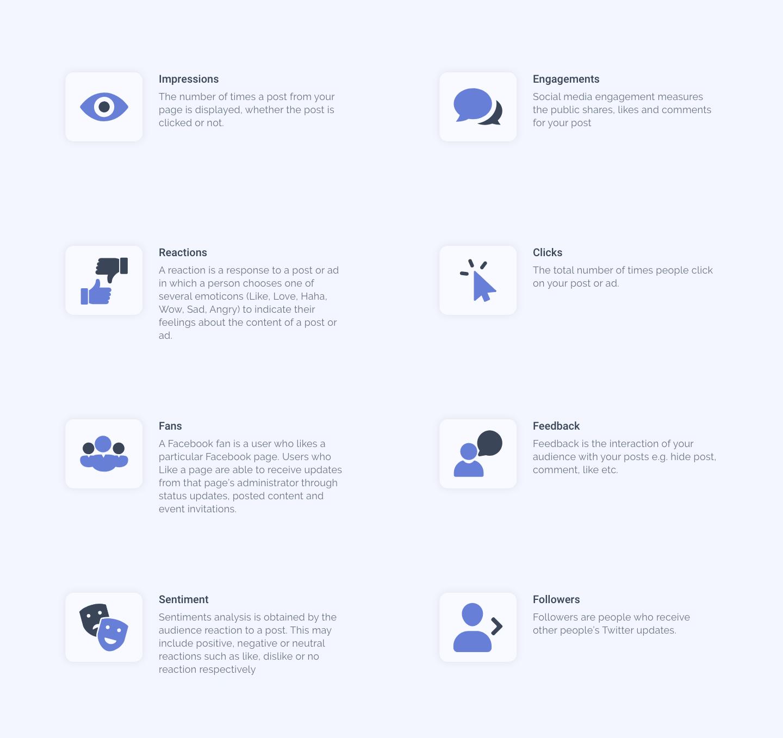 Content analytics - ContentStudio