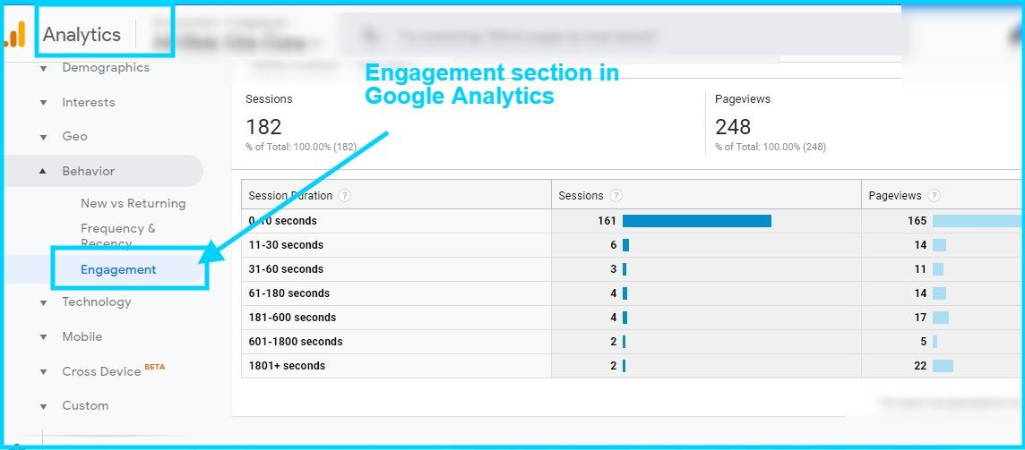 content insights - ContentStudio