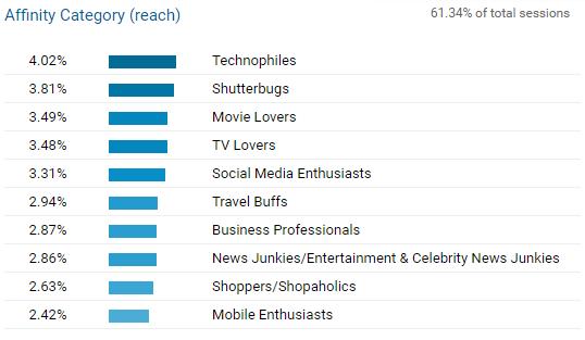 social content marketing - ContentStudio
