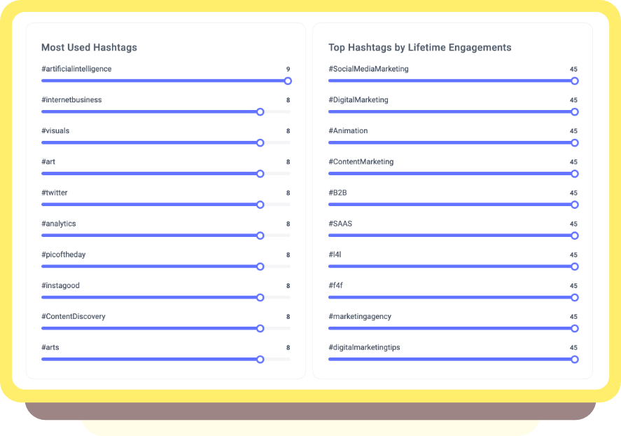 most used hashtags