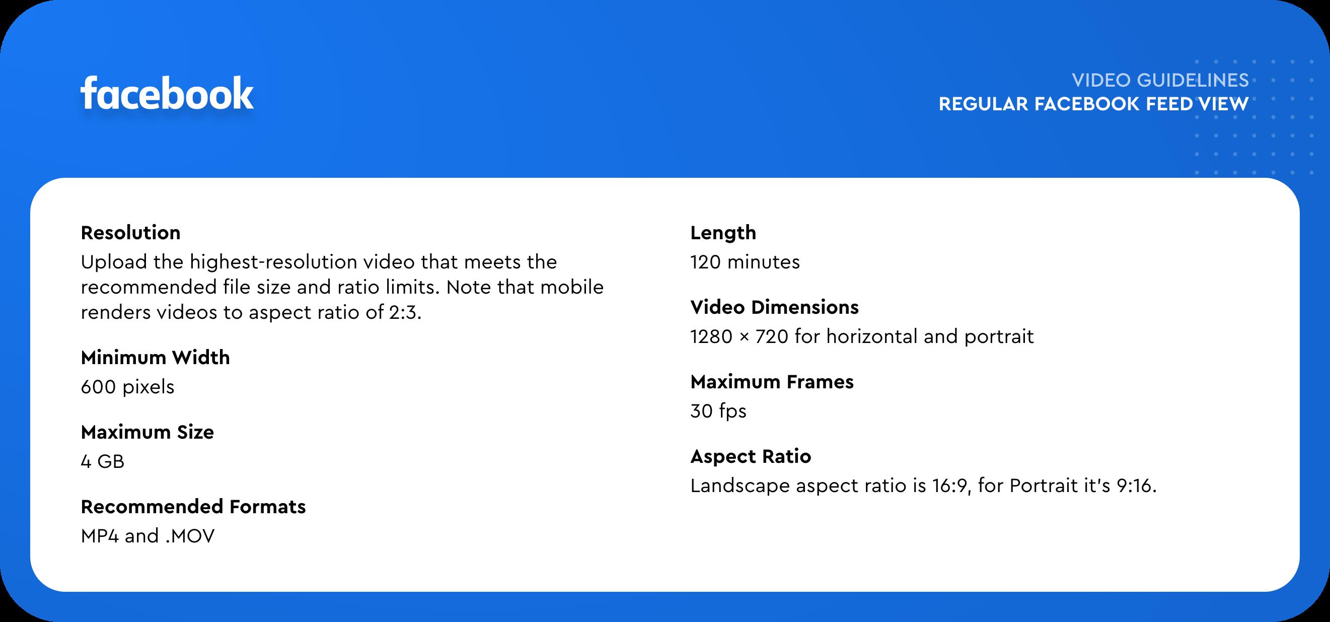 video specs guidelines
