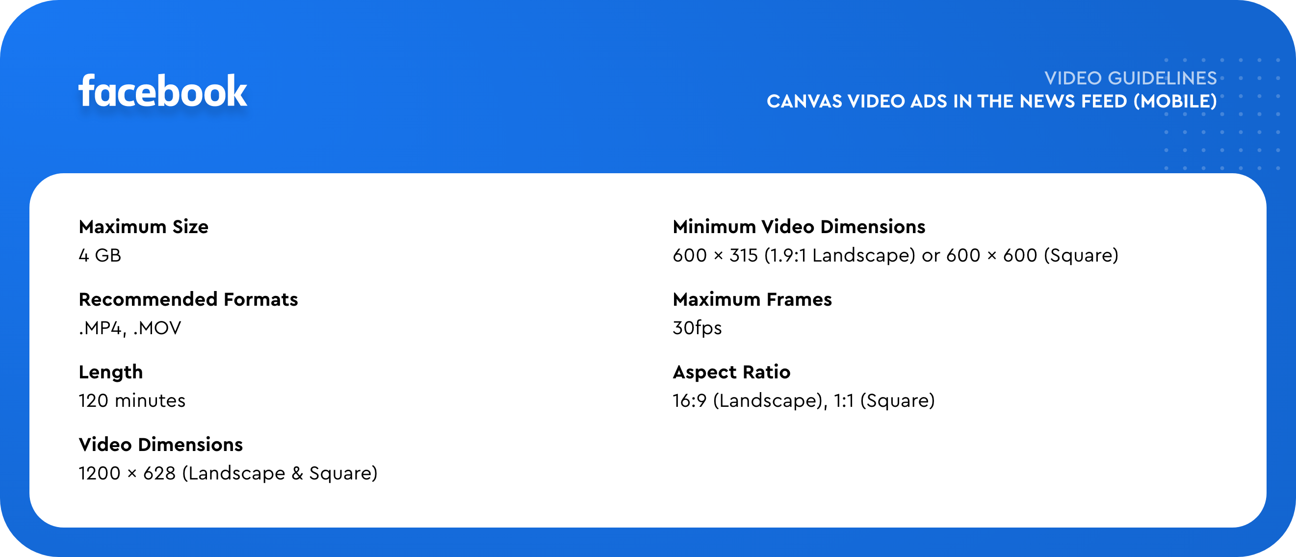Autoplay Video Within Canvas Ad (Mobile)