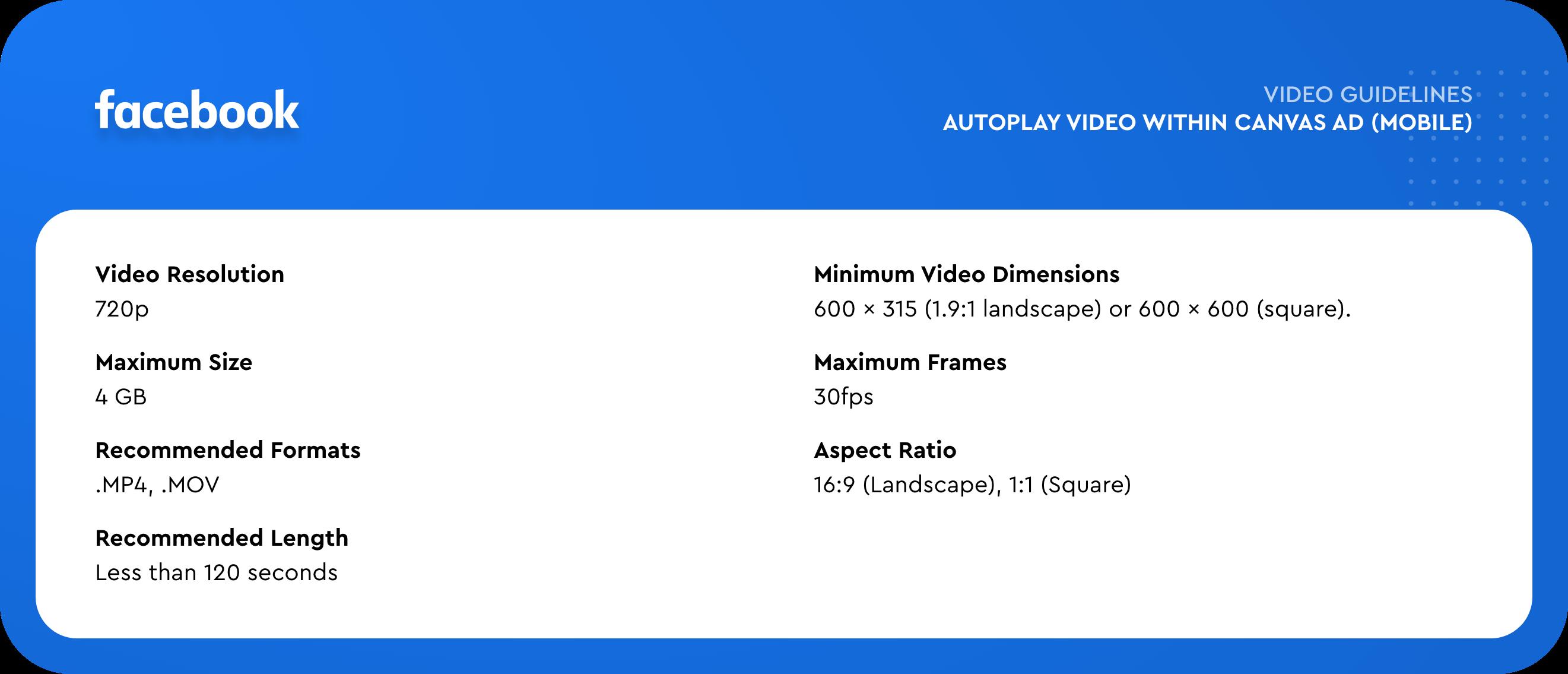 Slideshow Video Ad