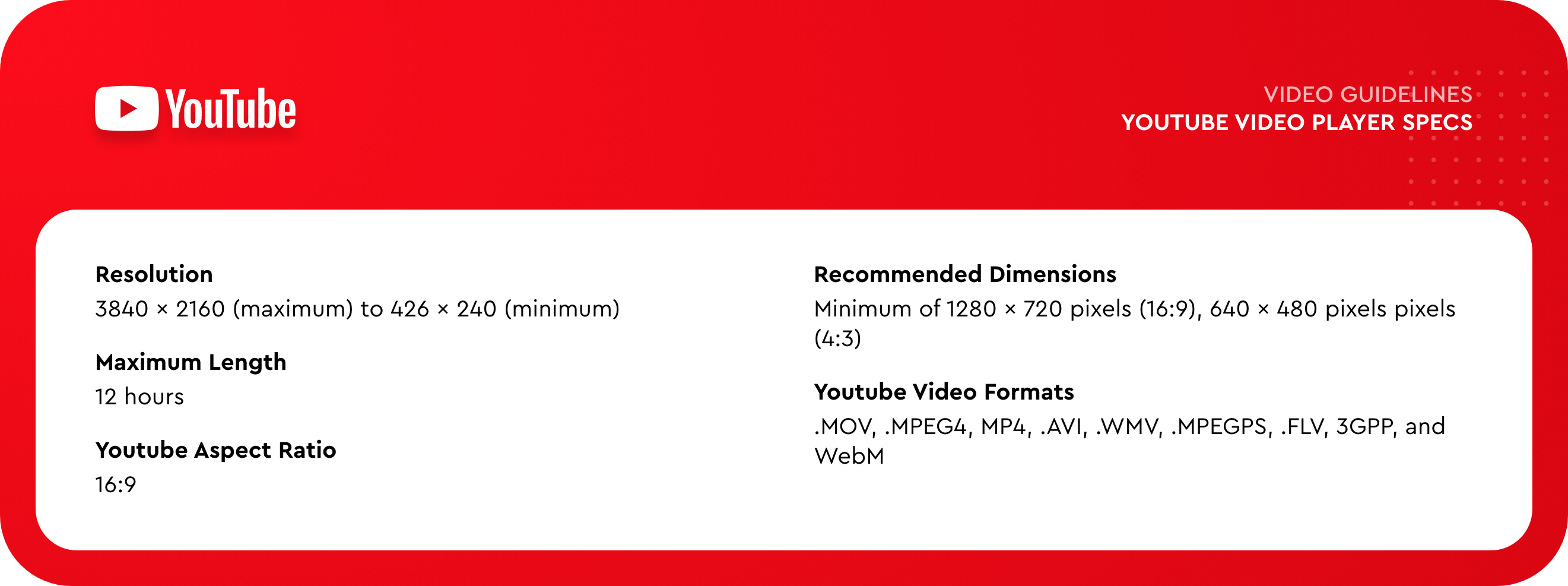 youtube video size