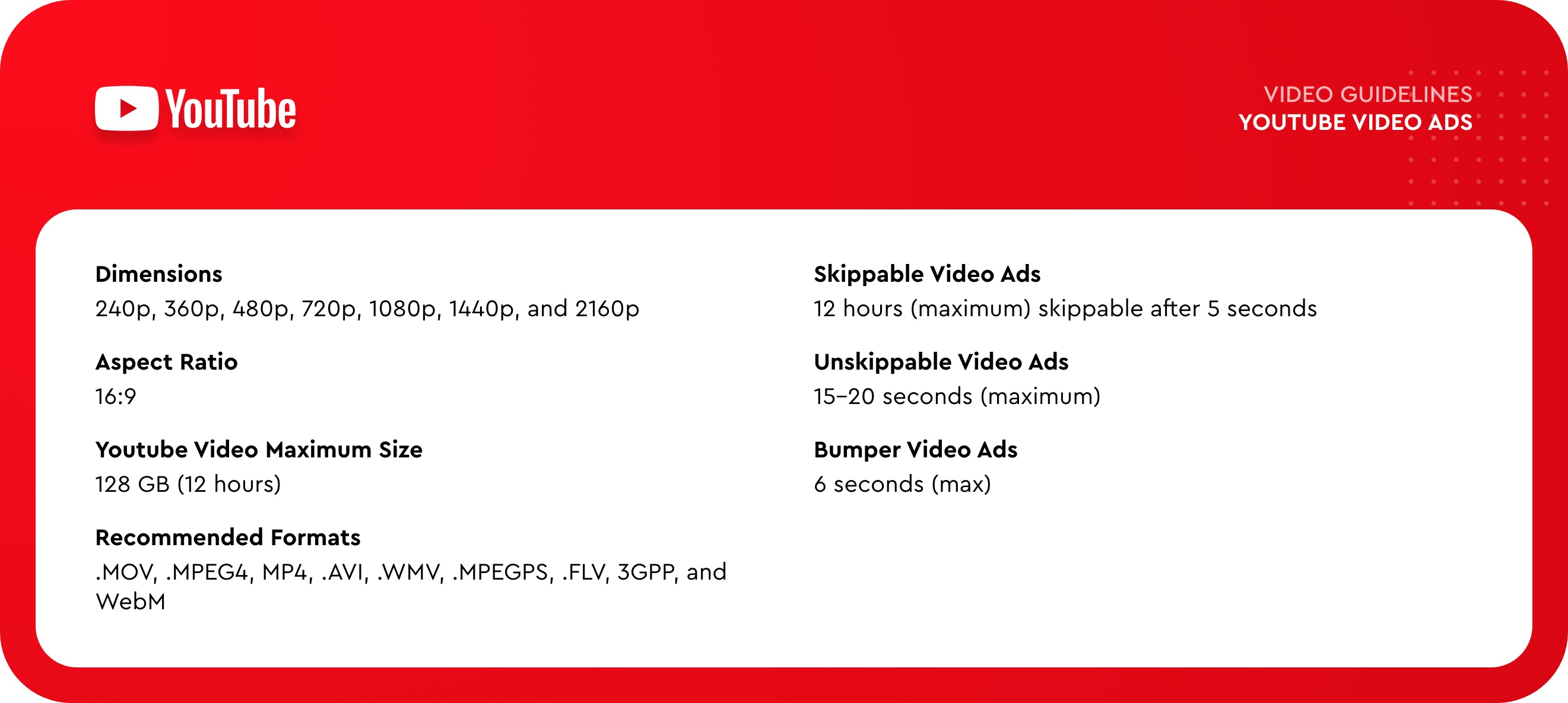 Youtube video ad specs and size