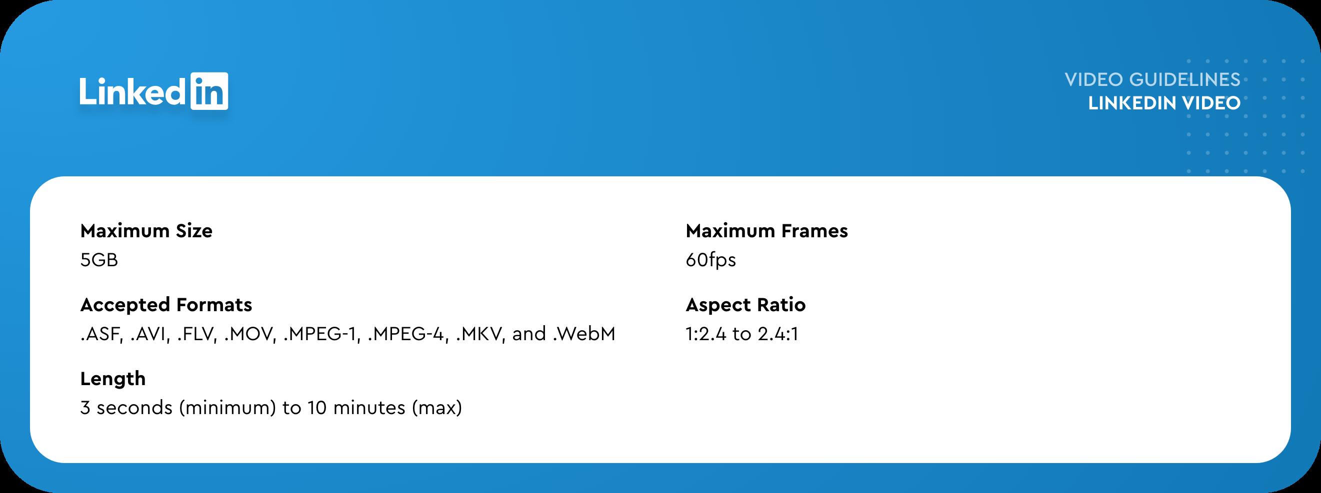 Linkedin video specs