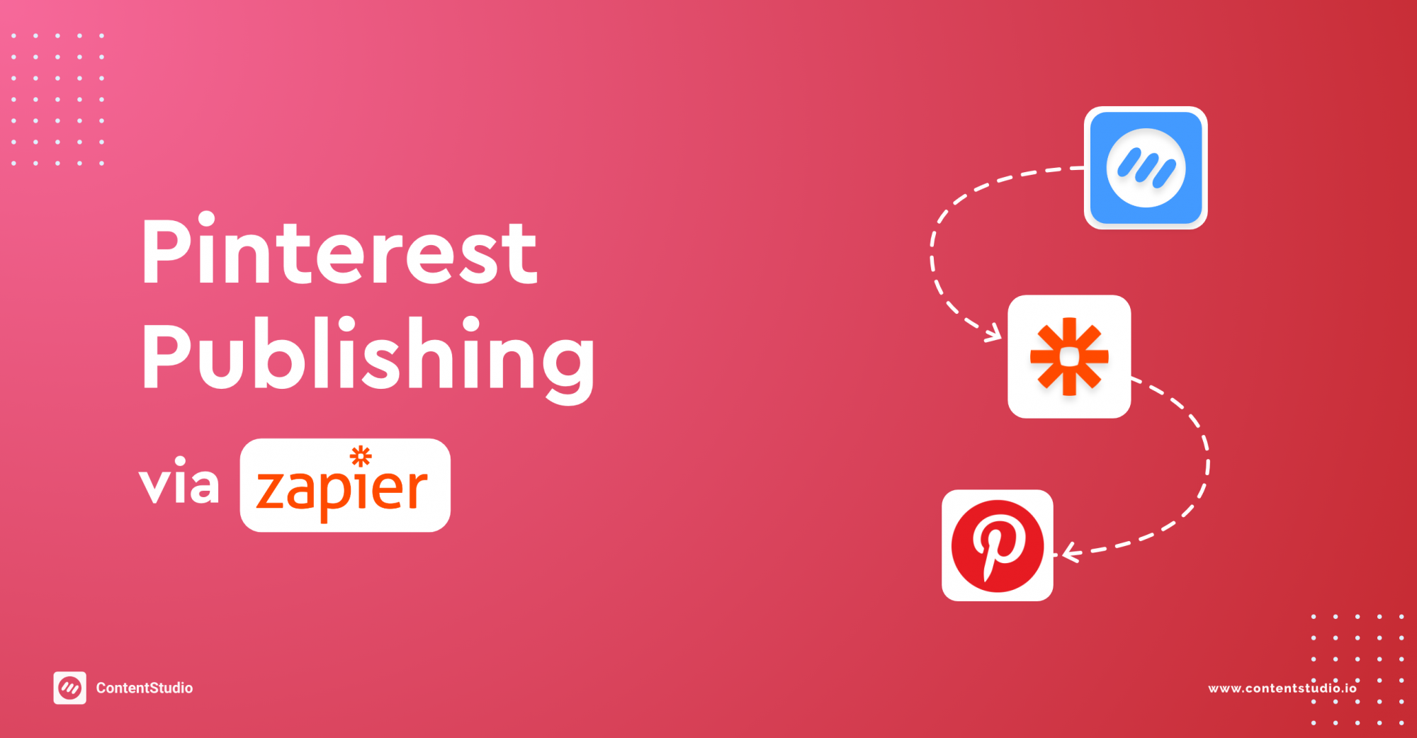 Pinterest Publishing