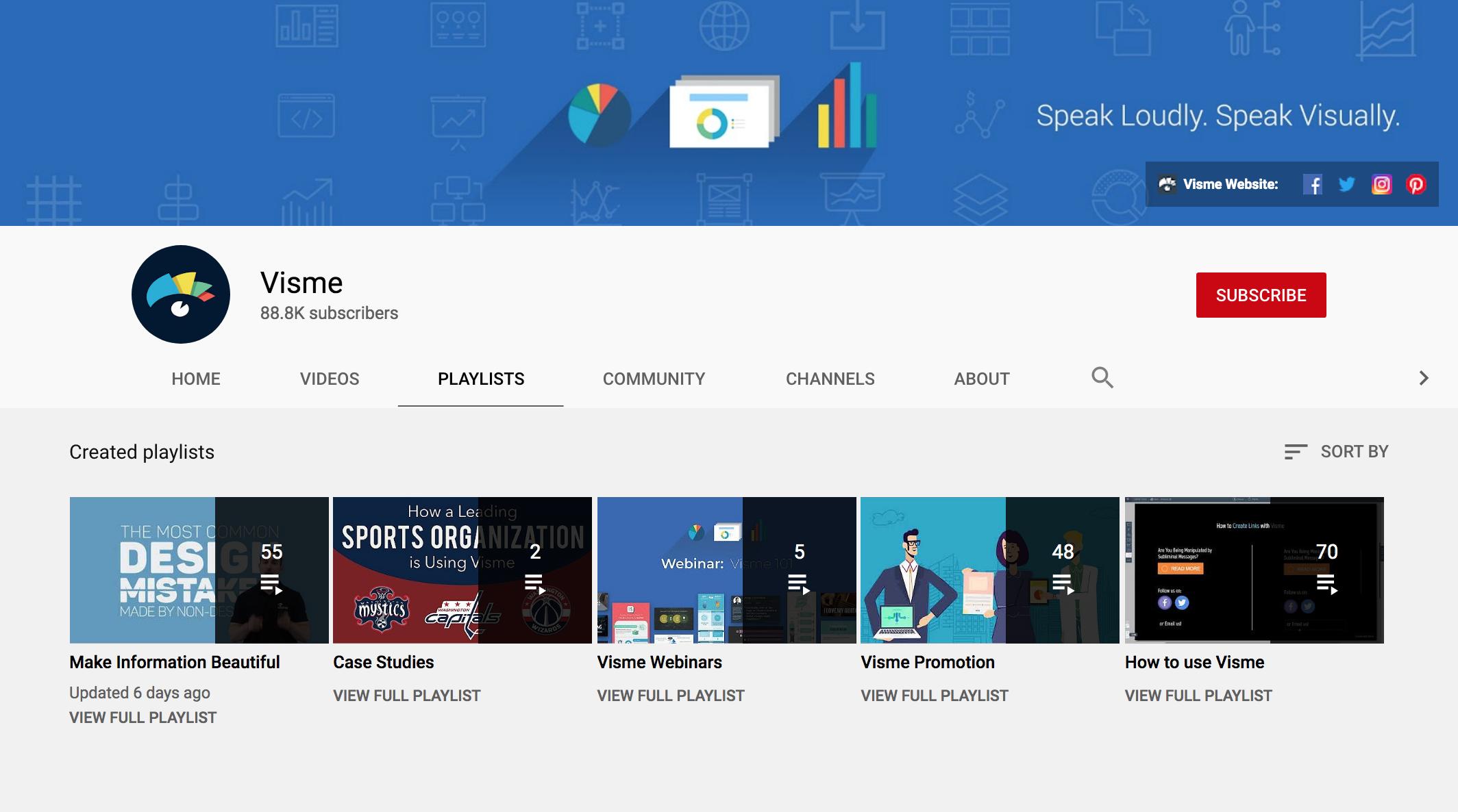 Visme youtube growth