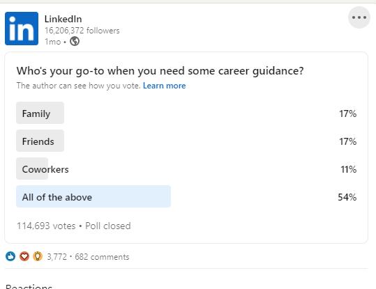 linkedin poll post