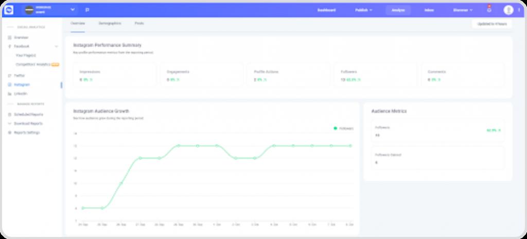 Tracking Analytics - ContentStudio